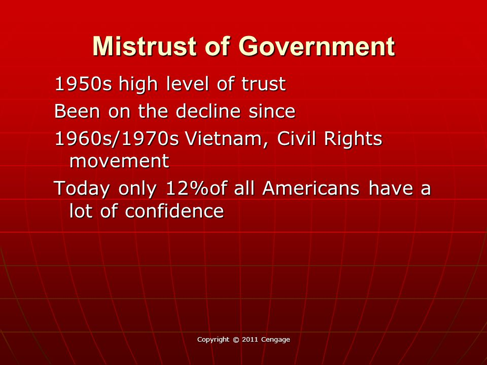 Mistrust of Government 1950s high level of trust Been on the decline since 1960s/1970s Vietnam, Civil Rights movement Today only 12%of all Americans h