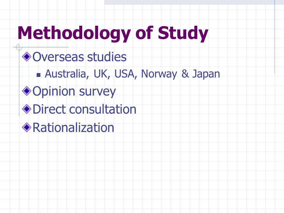 Methodology of Study Overseas studies Australia, UK, USA, Norway & Japan Opinion survey Direct consultation Rationalization