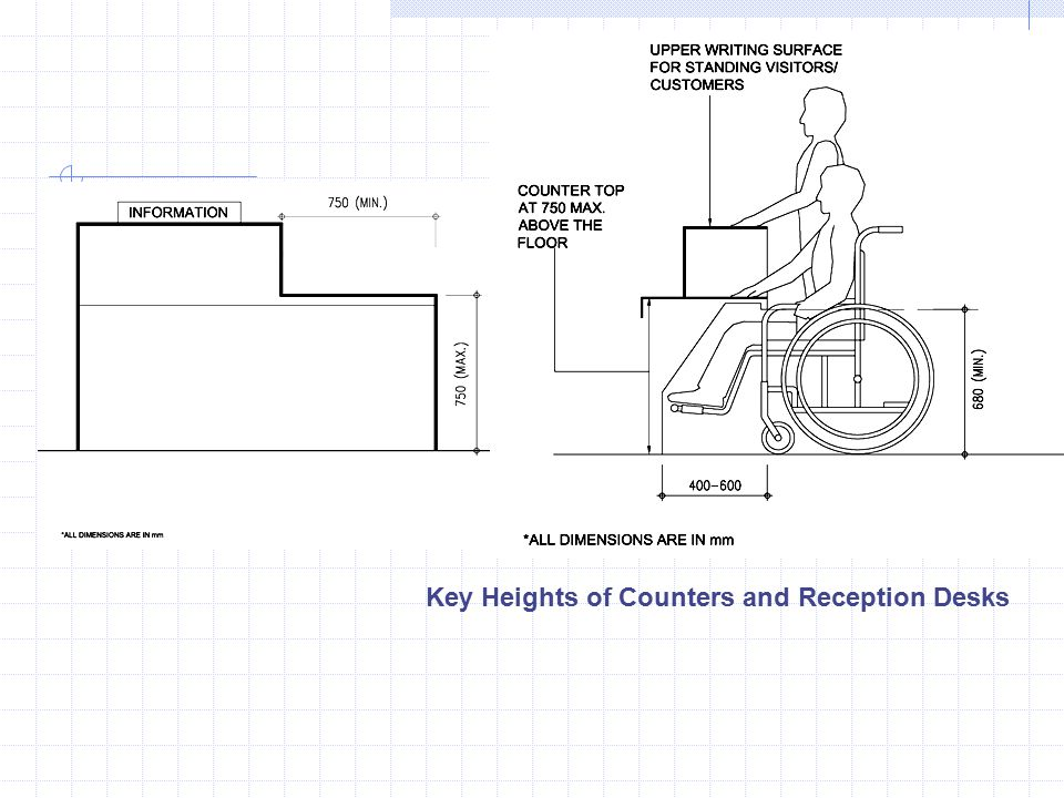 Key Heights of Counters and Reception Desks
