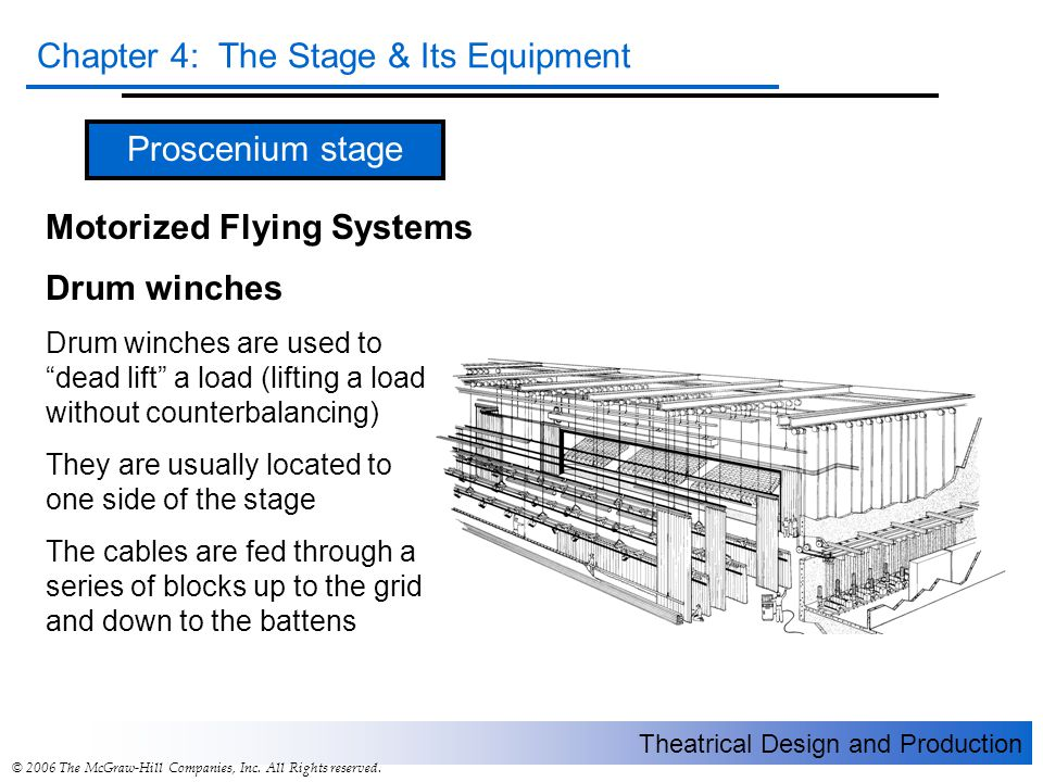 Theatrical Design and Production Chapter 4: The Stage & Its Equipment © 2006 The McGraw-Hill Companies, Inc. All Rights reserved. Proscenium stage Mot