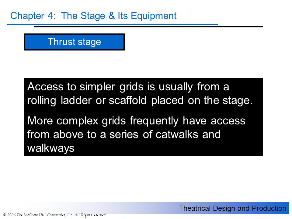 Theatrical Design and Production Chapter 4: The Stage & Its Equipment © 2006 The McGraw-Hill Companies, Inc. All Rights reserved. Thrust stage Access