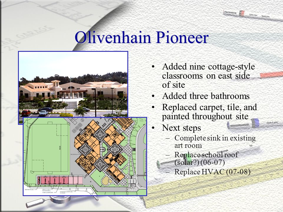 Olivenhain Pioneer Added nine cottage-style classrooms on east side of site Added three bathrooms Replaced carpet, tile, and painted throughout site Next steps –Complete sink in existing art room –Replace school roof (solar?) (06-07) –Replace HVAC (07-08)