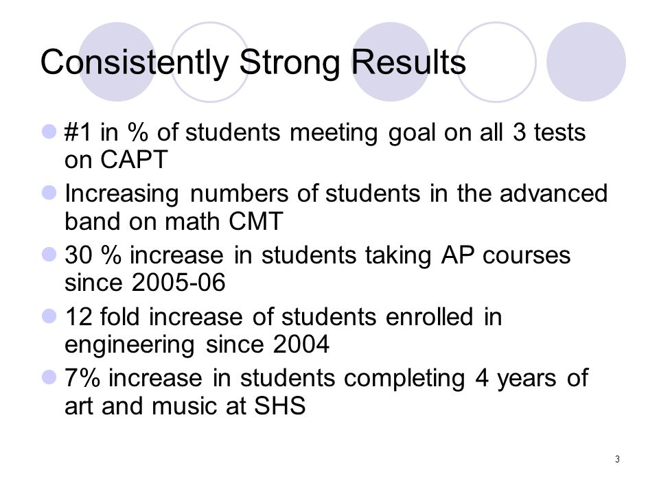 3 Consistently Strong Results #1 in % of students meeting goal on all 3 tests on CAPT Increasing numbers of students in the advanced band on math CMT 30 % increase in students taking AP courses since 2005-06 12 fold increase of students enrolled in engineering since 2004 7% increase in students completing 4 years of art and music at SHS