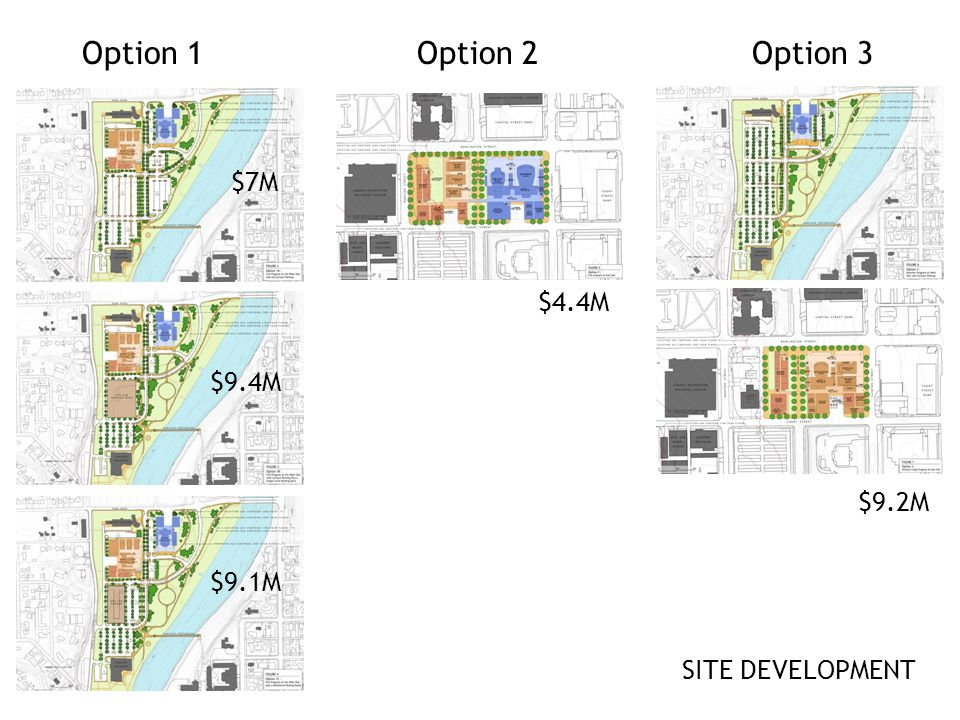 Option 1 Option 2 Option 3 SITE DEVELOPMENT $7M $4.4M $9.2M $9.4M $9.1M