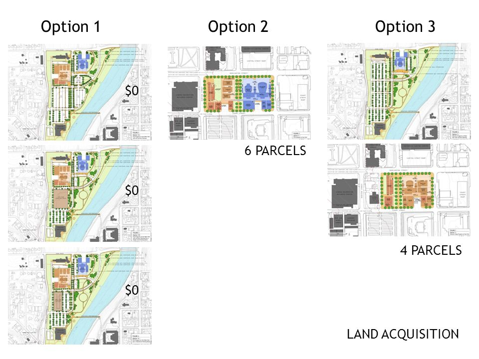 Option 1 Option 2 Option 3 LAND ACQUISITION $0 6 PARCELS 4 PARCELS $0