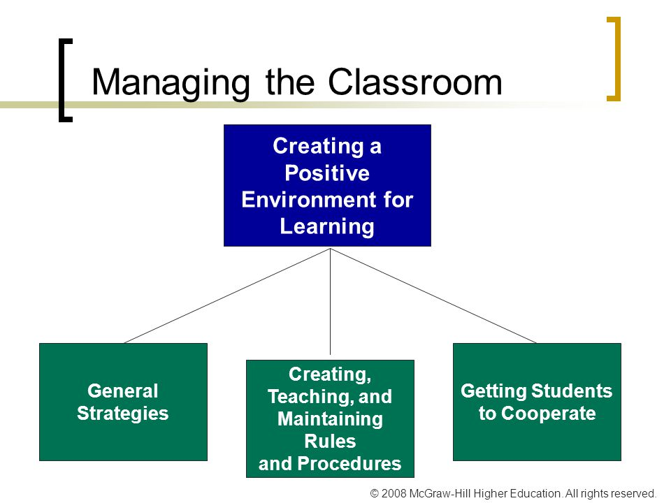 © 2008 McGraw-Hill Higher Education. All rights reserved. Managing the Classroom Getting Students to Cooperate Creating a Positive Environment for Lea
