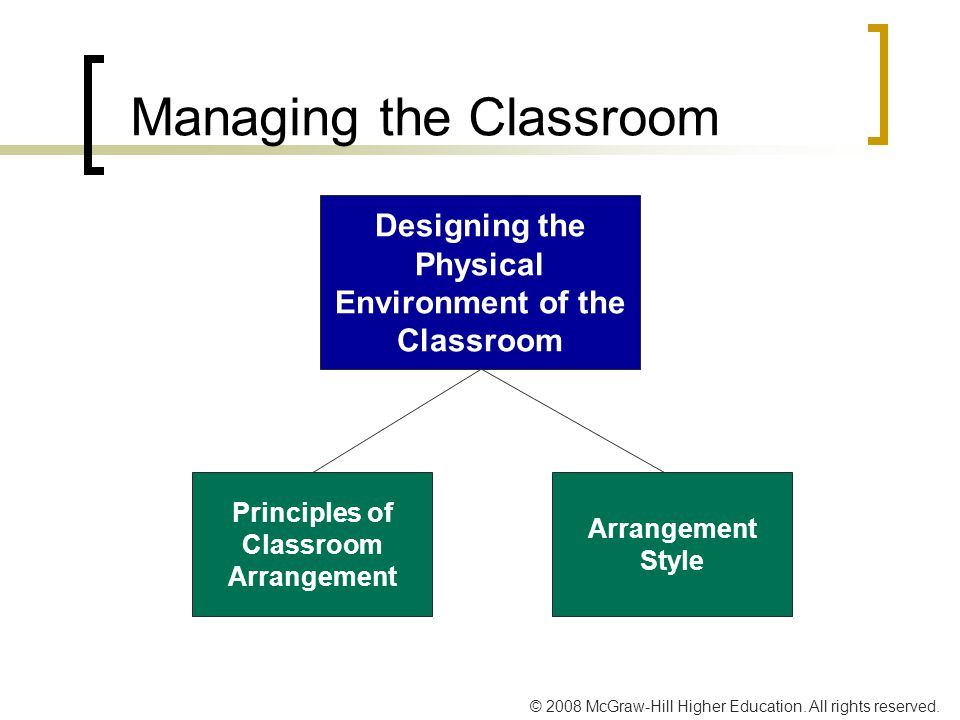 © 2008 McGraw-Hill Higher Education. All rights reserved. Managing the Classroom Designing the Physical Environment of the Classroom Principles of Cla