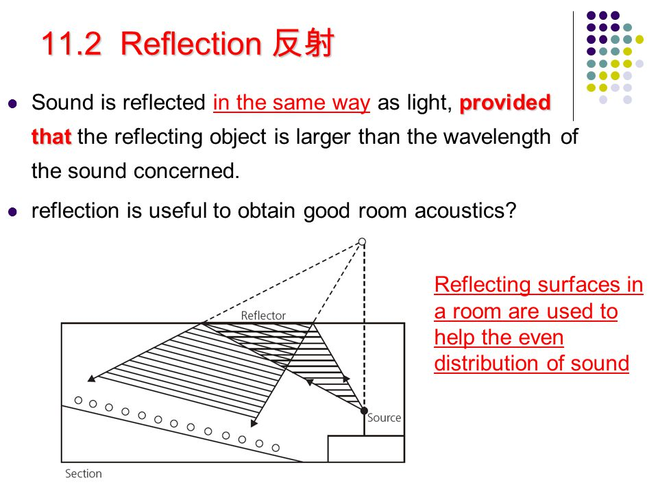 The following general rules apply Reflections near the source of sound can be useful Reflections near the source of sound can be useful 靠近声源的反射有用 靠近声源的反射有用 Reflections at a distance from the source may be troublesome.