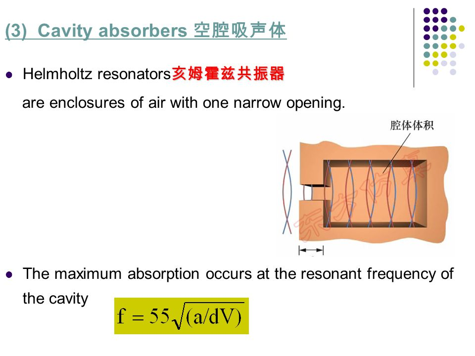 Practical absorbers 实际的吸声体 Practical absorbers often absorb sounds by a combination of several different methods
