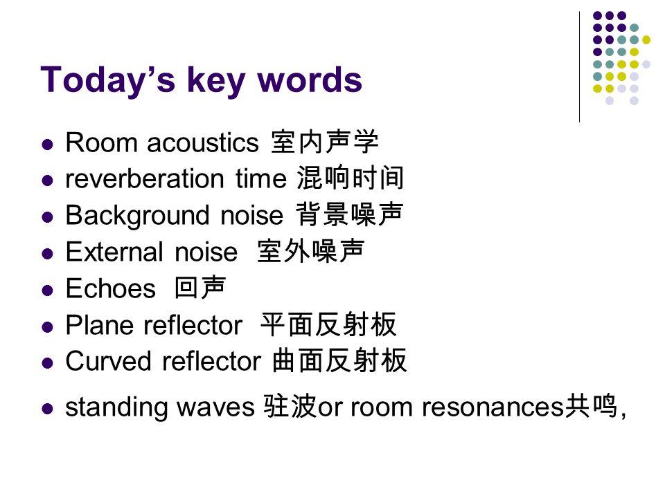Today's key words Room acoustics 室内声学 reverberation time 混响时间 Background noise 背景噪声 External noise 室外噪声 Echoes 回声 Plane reflector 平面反射板 Curved reflect