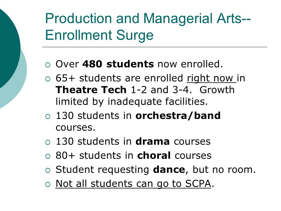 Production and Managerial Arts-- Enrollment Surge  Over 480 students now enrolled.