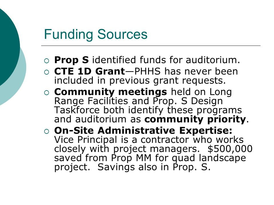 Funding Sources  Prop S identified funds for auditorium.