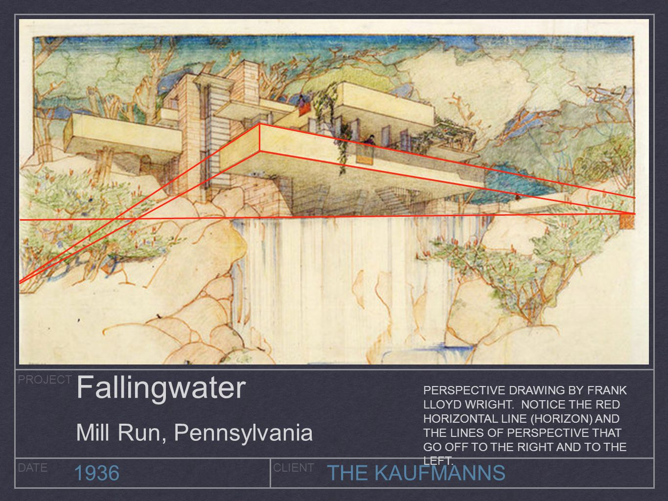 PROJECT DATECLIENT 1936THE KAUFMANNS Fallingwater Mill Run, Pennsylvania PERSPECTIVE DRAWING BY FRANK LLOYD WRIGHT. NOTICE THE RED HORIZONTAL LINE (HO