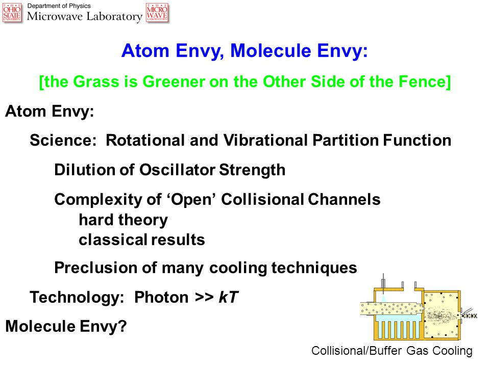 Atom Envy, Molecule Envy: [the Grass is Greener on the Other Side of the Fence] Atom Envy: Science: Rotational and Vibrational Partition Function Dilution of Oscillator Strength Complexity of 'Open' Collisional Channels hard theory classical results Preclusion of many cooling techniques Technology: Photon >> kT Molecule Envy.