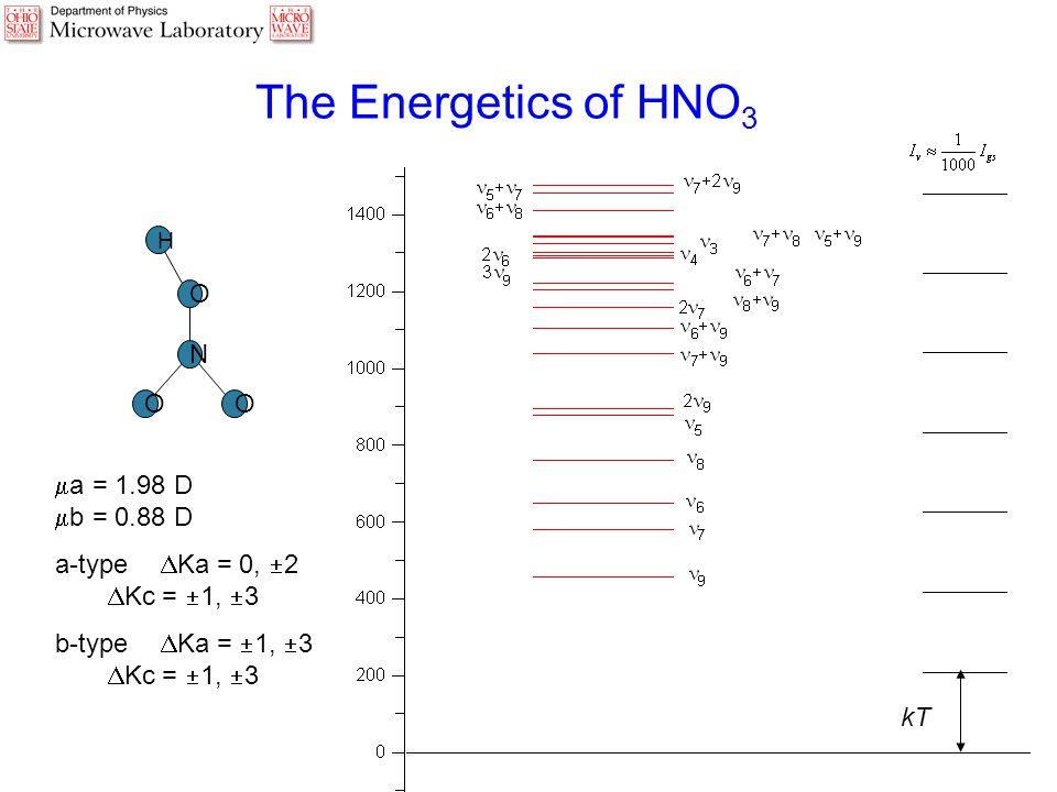 The Energetics of HNO 3 kT  a = 1.98 D  b = 0.88 D a-type  Ka = 0,  2  Kc =  1,  3 b-type  Ka =  1,  3  Kc =  1,  3 N OO O H