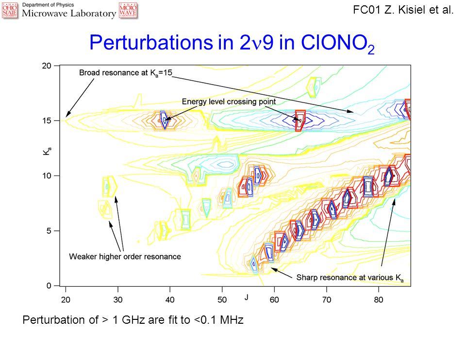 Perturbations in 2 9 in ClONO 2 FC01 Z. Kisiel et al. Perturbation of > 1 GHz are fit to <0.1 MHz