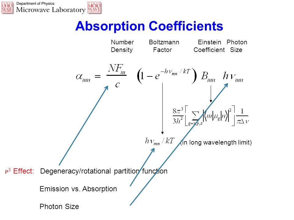 Absorption Coefficients Number Boltzmann Einstein Photon Density Factor Coefficient Size (in long wavelength limit)  Effect: Degeneracy/rotational pa