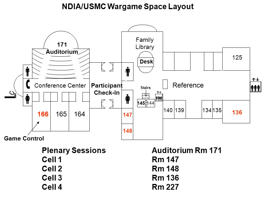 Plenary SessionsAuditorium Rm 171 Cell 1 Rm 147 Cell 2Rm 148 Cell 3Rm 136 Cell 4Rm 227 145144 Stairs 171 Auditorium 166165164 140139134135 136 125 Reference Desk Family Library Conference Center Participant Check-In Game Control NDIA/USMC Wargame Space Layout 147 148
