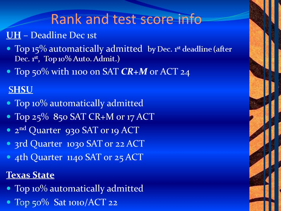 Rank and test score info UH – Deadline Dec 1st Top 15% automatically admitted by Dec.