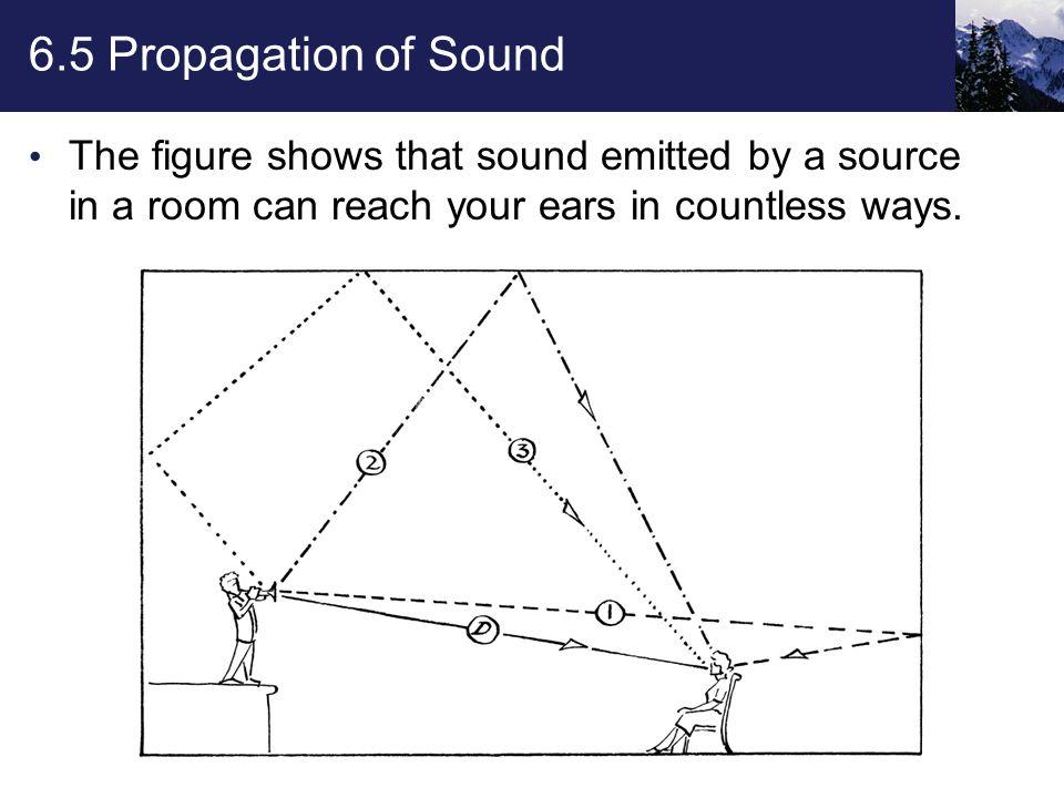 6.5 Propagation of Sound Consider a single sound pulse like a hand clap.
