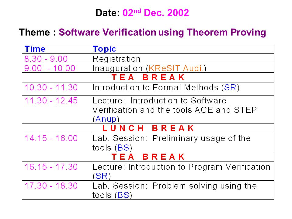 Date: 02 nd Dec. 2002 Theme : Software Verification using Theorem Proving