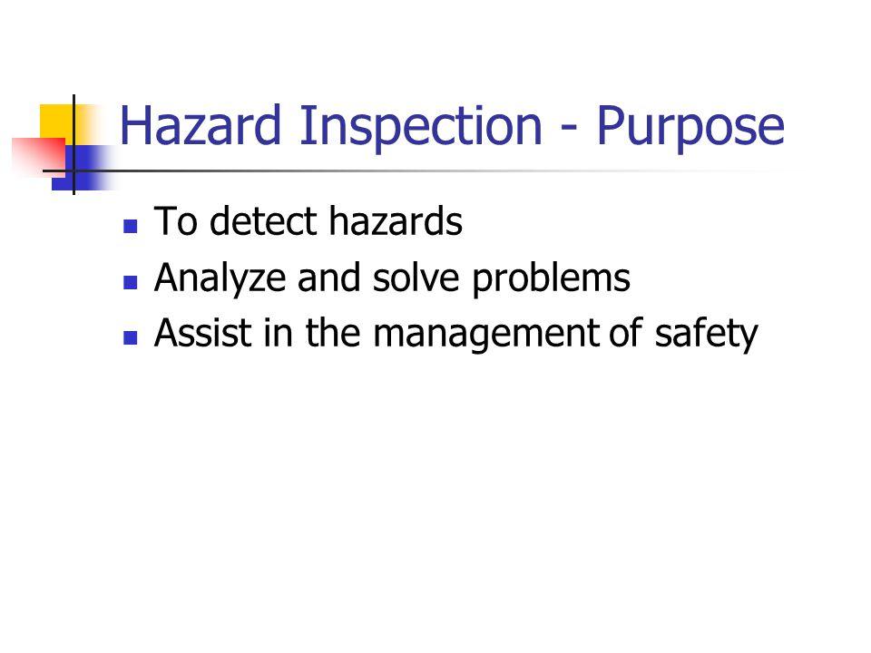 Formal Inspection Focus Loss Potential Loss Driven