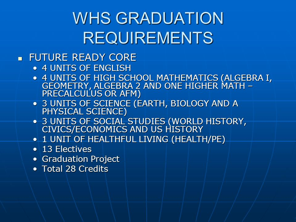 WHS GRADUATION REQUIREMENTS FUTURE READY CORE FUTURE READY CORE 4 UNITS OF ENGLISH4 UNITS OF ENGLISH 4 UNITS OF HIGH SCHOOL MATHEMATICS (ALGEBRA I, GEOMETRY, ALGEBRA 2 AND ONE HIGHER MATH – PRECALCULUS OR AFM)4 UNITS OF HIGH SCHOOL MATHEMATICS (ALGEBRA I, GEOMETRY, ALGEBRA 2 AND ONE HIGHER MATH – PRECALCULUS OR AFM) 3 UNITS OF SCIENCE (EARTH, BIOLOGY AND A PHYSICAL SCIENCE)3 UNITS OF SCIENCE (EARTH, BIOLOGY AND A PHYSICAL SCIENCE) 3 UNITS OF SOCIAL STUDIES (WORLD HISTORY, CIVICS/ECONOMICS AND US HISTORY3 UNITS OF SOCIAL STUDIES (WORLD HISTORY, CIVICS/ECONOMICS AND US HISTORY 1 UNIT OF HEALTHFUL LIVING (HEALTH/PE)1 UNIT OF HEALTHFUL LIVING (HEALTH/PE) 13 Electives13 Electives Graduation ProjectGraduation Project Total 28 CreditsTotal 28 Credits
