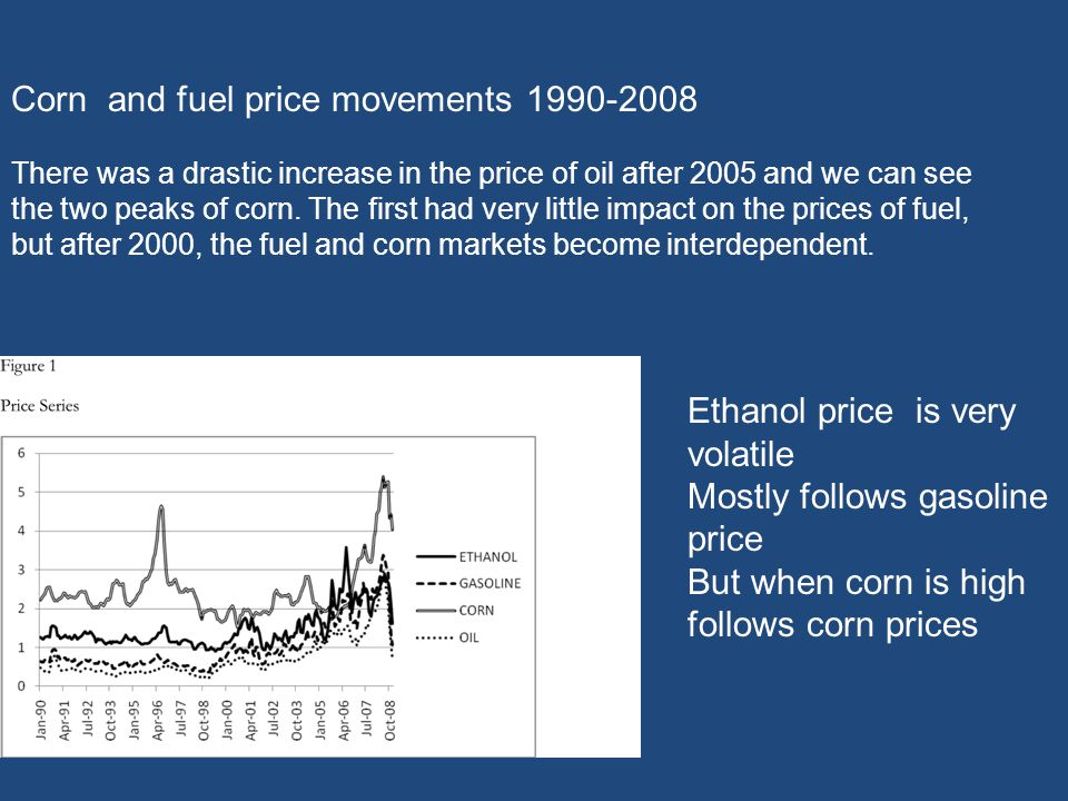 Corn and fuel price movements 1990-2008 There was a drastic increase in the price of oil after 2005 and we can see the two peaks of corn.