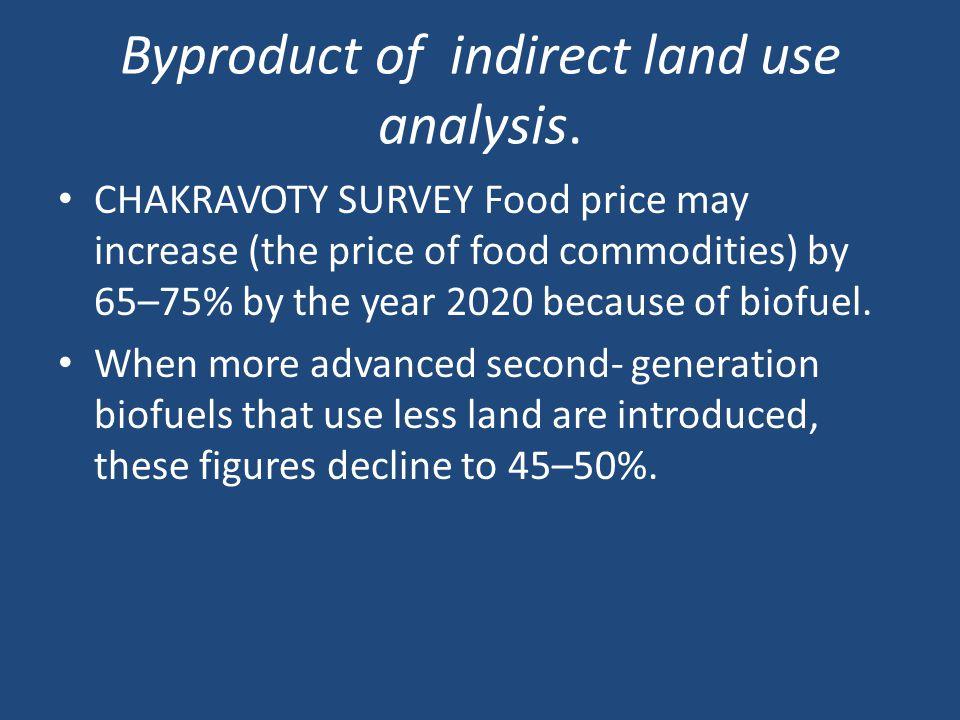 Byproduct of indirect land use analysis.