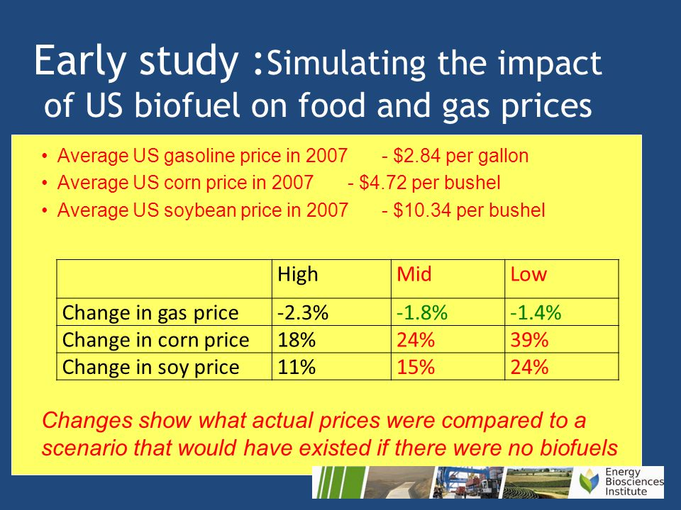 Early study : Simulating the impact of US biofuel on food and gas prices HighMidLow Change in gas price-2.3%-1.8%-1.4% Change in corn price18%24%39% Change in soy price11%15%24% Average US gasoline price in 2007 - $2.84 per gallon Average US corn price in 2007 - $4.72 per bushel Average US soybean price in 2007- $10.34 per bushel Changes show what actual prices were compared to a scenario that would have existed if there were no biofuels