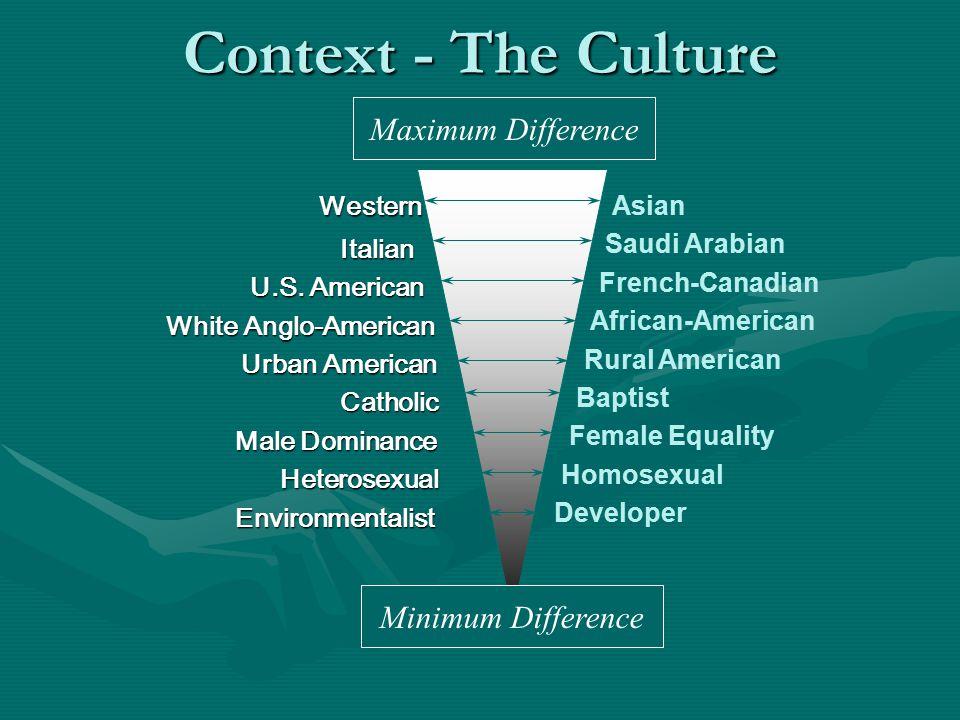 Context - The Culture Western Western Italian Italian U.S. American U.S. American White Anglo-American White Anglo-American Urban American Urban Ameri