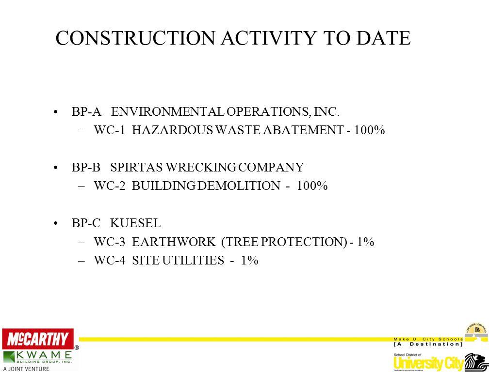 BP-A ENVIRONMENTAL OPERATIONS, INC.