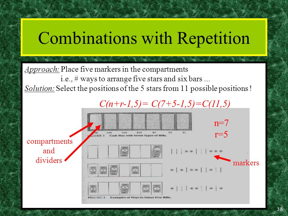 38 Combinations with Repetition Approach: Place five markers in the compartments i.e., # ways to arrange five stars and six bars...