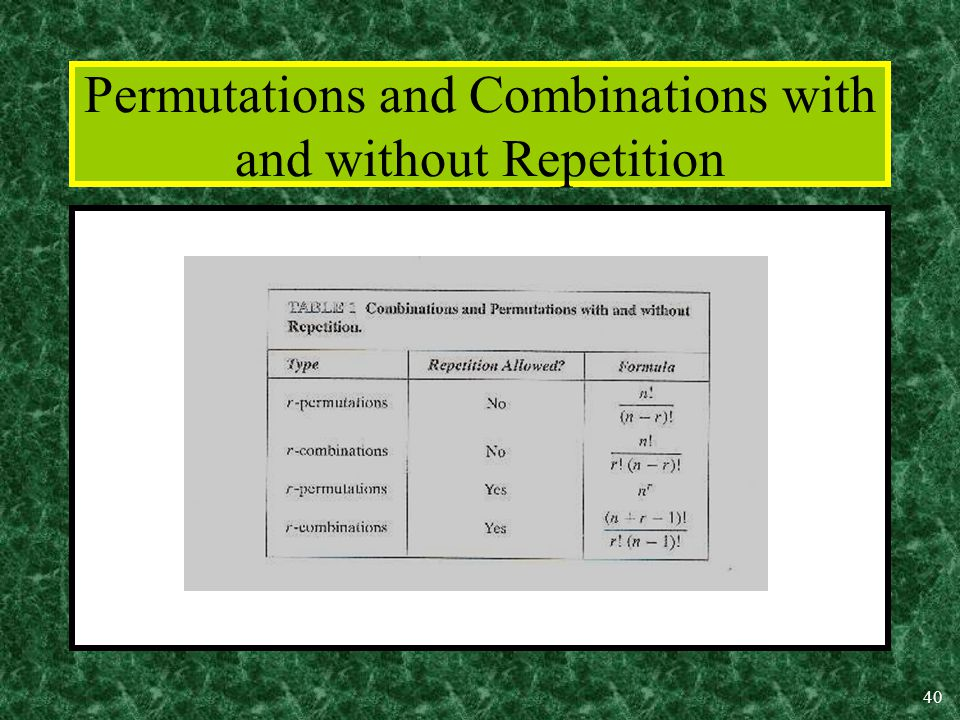 40 Permutations and Combinations with and without Repetition
