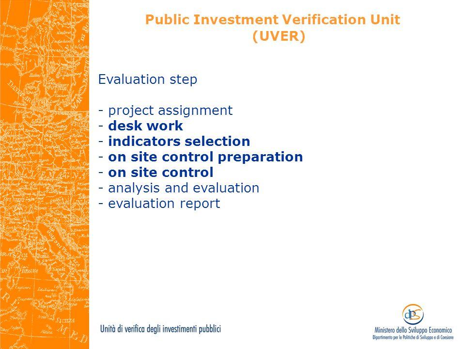Public Investment Verification Unit (UVER) Evaluation step - project assignment - desk work - indicators selection - on site control preparation - on site control - analysis and evaluation - evaluation report
