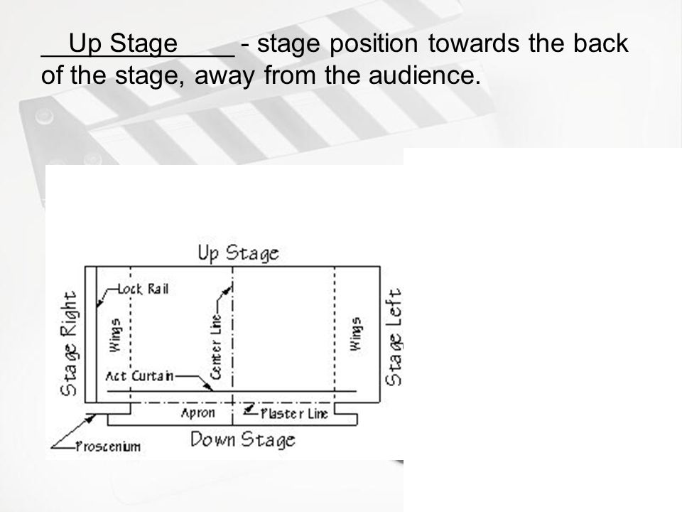 _____________ - a curtain rigged to part in the center and open to each side of the stage. Traveler