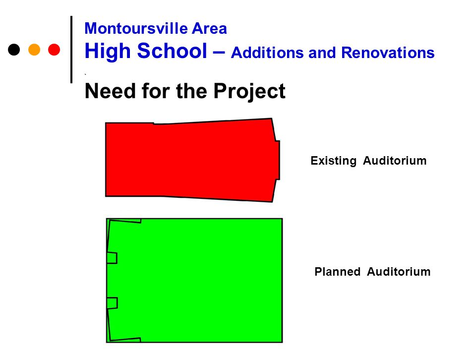 Montoursville Area High School – Additions and Renovations ` Existing Auditorium Planned Auditorium Need for the Project