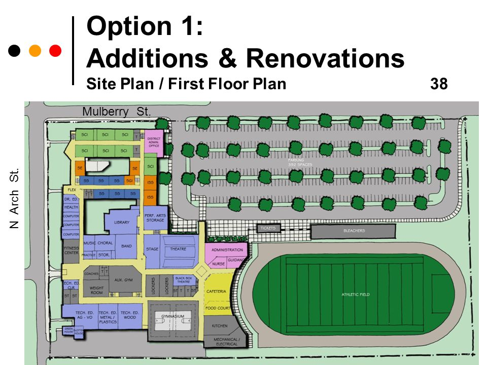 Option 1: Additions & Renovations Site Plan / First Floor Plan 38 Mulberry St. N Arch St.