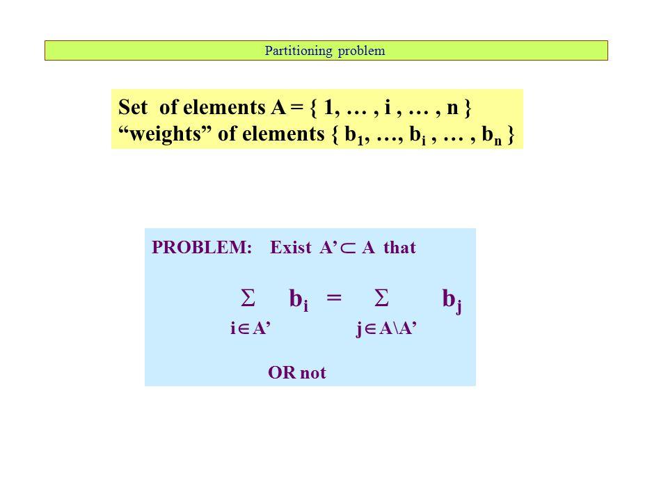 "Partitioning problem Set of elements A = { 1, …, i, …, n } ""weights"" of elements { b 1, …, b i, …, b n } PROBLEM: Exist A'  A that  b i =  b j i "