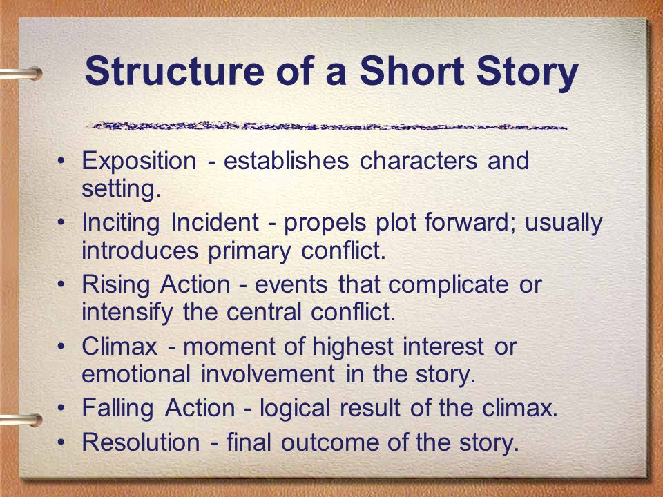 Climax—emotional high point of the story Resolution—outcome of conflict Exposition—introduction of characters and conflict Rising action—events leading to the climax Exposition Resolution Rising action Climax Writing a Short Story
