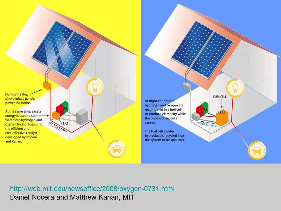 http://web.mit.edu/newsoffice/2008/oxygen-0731.html Daniel Nocera and Matthew Kanan, MIT