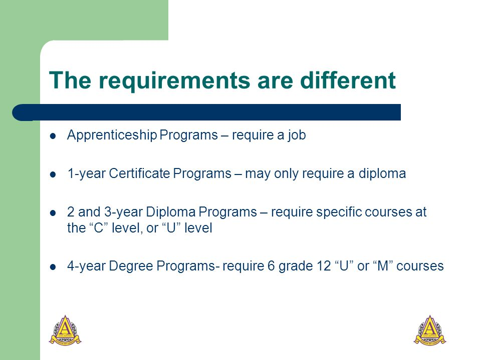 The requirements are different Apprenticeship Programs – require a job 1-year Certificate Programs – may only require a diploma 2 and 3-year Diploma Programs – require specific courses at the C level, or U level 4-year Degree Programs- require 6 grade 12 U or M courses