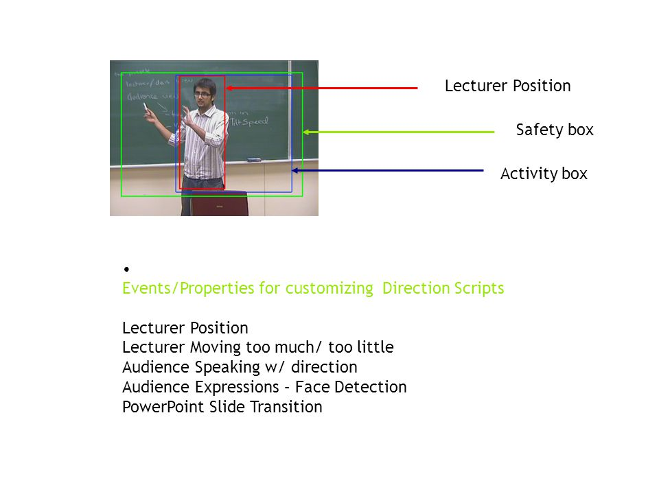 Safety box Activity box Lecturer Position Events/Properties for customizing Direction Scripts Lecturer Position Lecturer Moving too much/ too little Audience Speaking w/ direction Audience Expressions – Face Detection PowerPoint Slide Transition