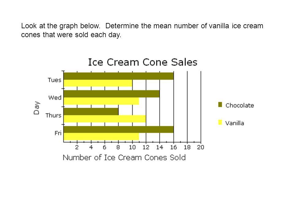 Look at the graph below.
