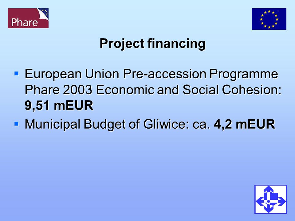 Project financing  European Union Pre-accession Programme Phare 2003 Economic and Social Cohesion: 9,51 mEUR  Municipal Budget of Gliwice: ca. 4,2 m