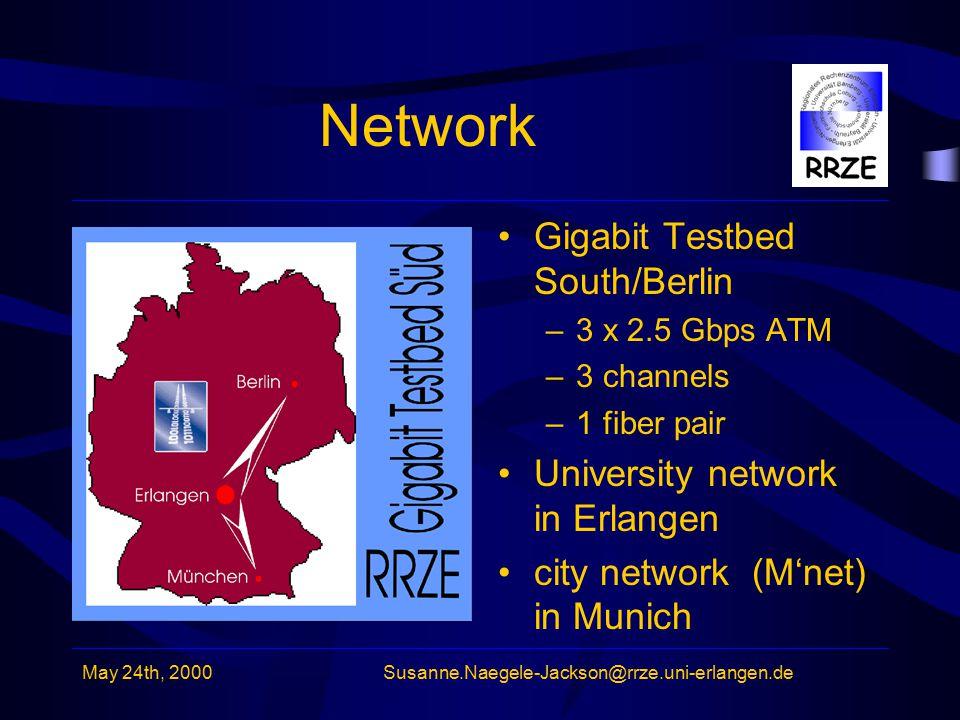 May 24th, 2000Susanne.Naegele-Jackson@rrze.uni-erlangen.de Network Gigabit Testbed South/Berlin –3 x 2.5 Gbps ATM –3 channels –1 fiber pair University network in Erlangen city network (M'net) in Munich