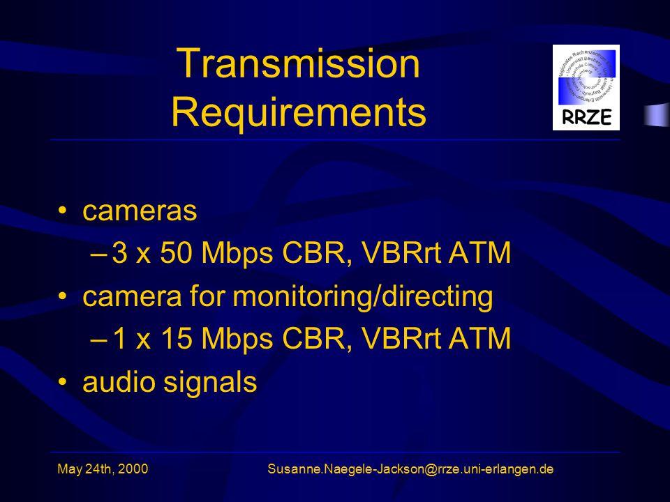 May 24th, 2000Susanne.Naegele-Jackson@rrze.uni-erlangen.de Transmission Requirements cameras –3 x 50 Mbps CBR, VBRrt ATM camera for monitoring/directing –1 x 15 Mbps CBR, VBRrt ATM audio signals