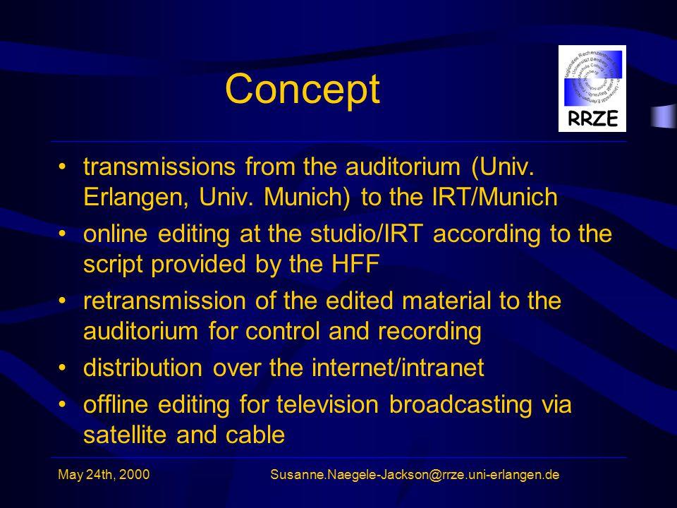 May 24th, 2000Susanne.Naegele-Jackson@rrze.uni-erlangen.de Concept transmissions from the auditorium (Univ.