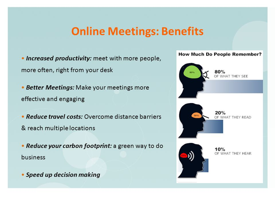 Web Conferencing Experience Presenting Making Notes on an Image Chatting Collaborating on Schedule Listening