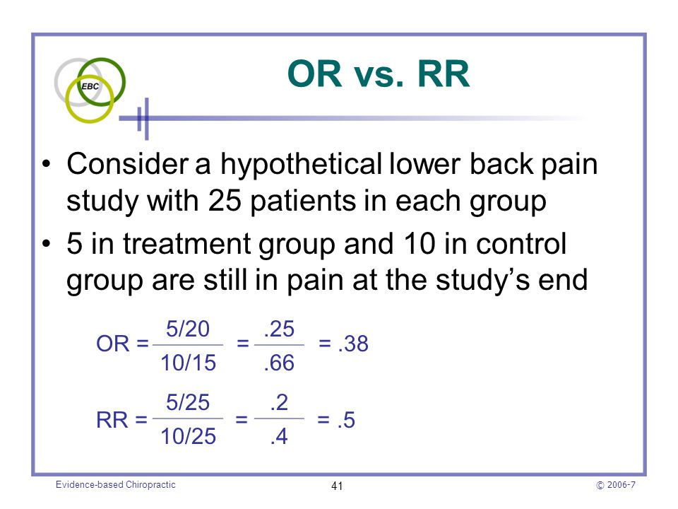 © 2006-7 Evidence-based Chiropractic 41 OR vs. RR Consider a hypothetical lower back pain study with 25 patients in each group 5 in treatment group an
